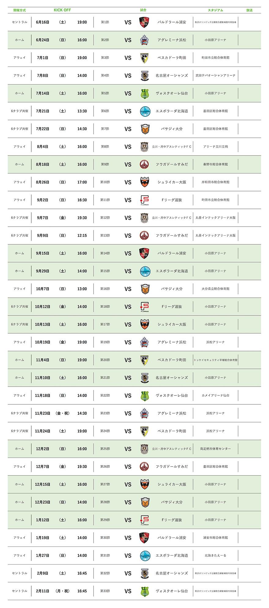 http://www.bellmare.or.jp/futsal/news/photo/fs180413_01_01.jpg